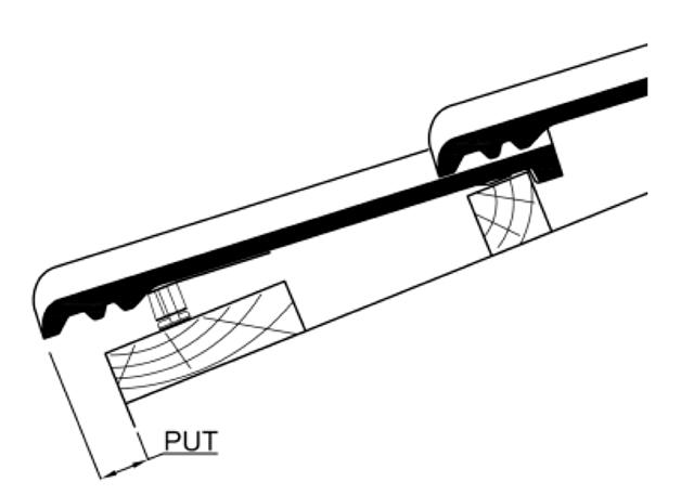 Расстояние между нижним краем черепицы первого ряда и нижним краем первого бруска обрешетки (PUT)